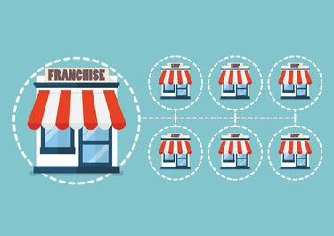 Finding the Best U.S. Franchise Opportunities