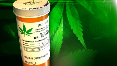 Things to know about Medical Marijuana and Taxes
