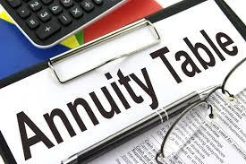 Essential Things You Need to Know about Annuity